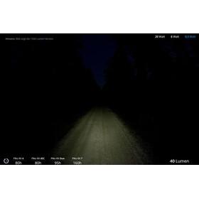 Lupine Piko RX Duo Stirnlampe 1800 lm FastClick mit Bluetooth Fernbedienung + Halter